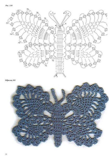 Papillons au crochet mod les gratuit crochet et plus - Modele de papillon a imprimer ...