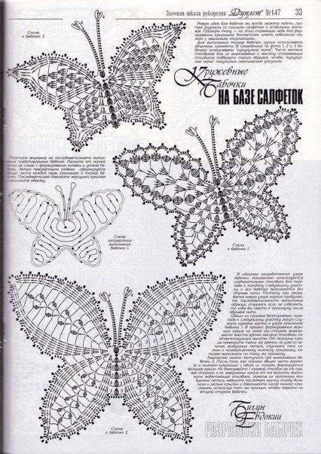 Papillons au crochet mod les gratuit crochet et plus - Modeles gratuits de grilles de dentelles aux fuseaux ...