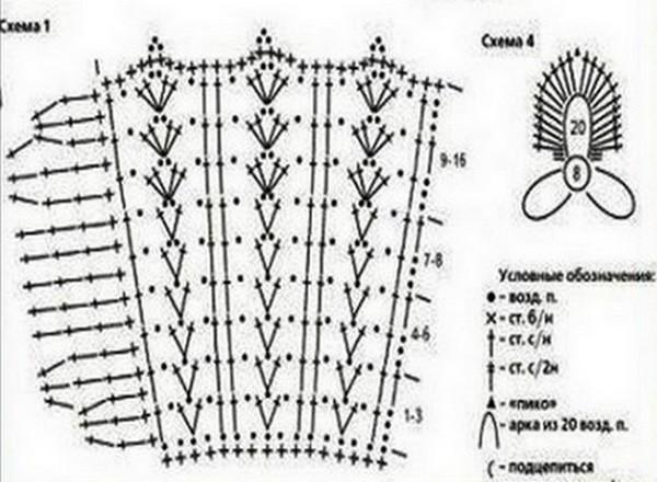 pelerine fleurie crochet explication