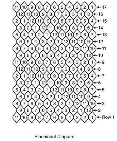 Plaids en crochet (2)