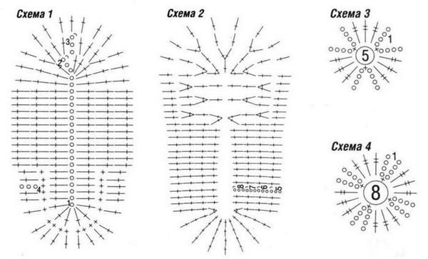 crochet shoes tuto (2)