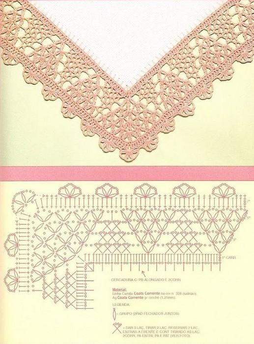 150 bordures en crochet avec patron crochet et plus. Black Bedroom Furniture Sets. Home Design Ideas