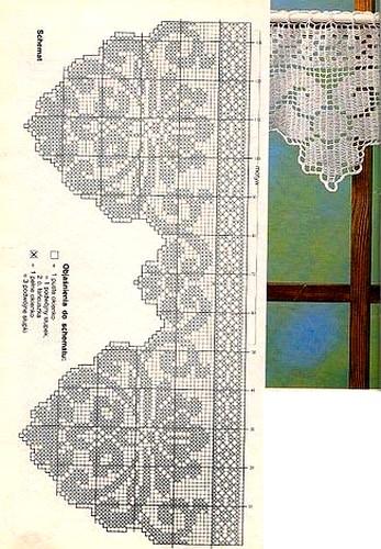 Rideaux au crochet fait main patrons gratuits crochet et plus crochet et plus - Faire ses rideaux au crochet ...