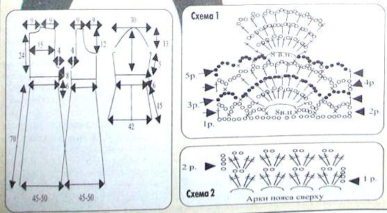 robes crochet (1)