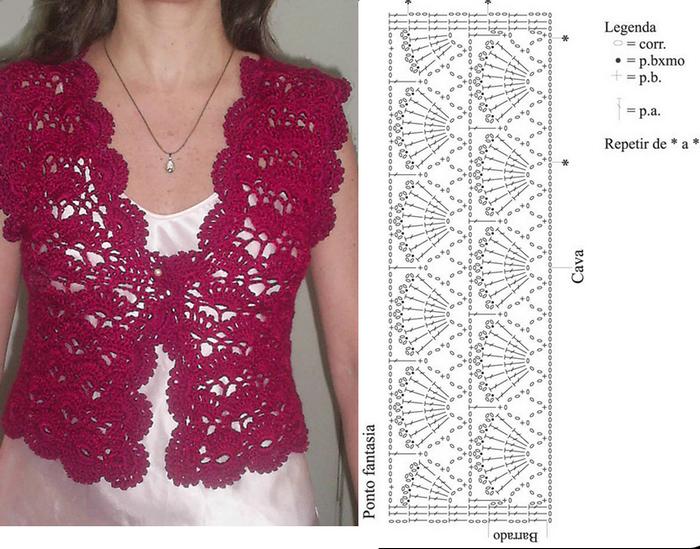 boleros-crochet (2)