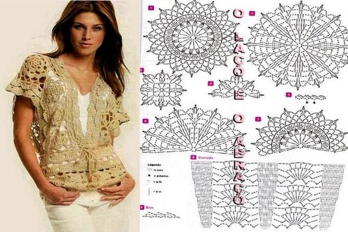 boleros-crochet (5)