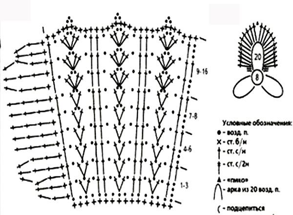 pelerines-fleuries-au-crochet-1