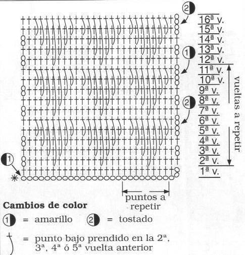 points-crochet-avec-deux-couleurs-1