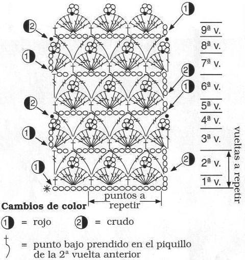 points-crochet-avec-deux-couleurs-3