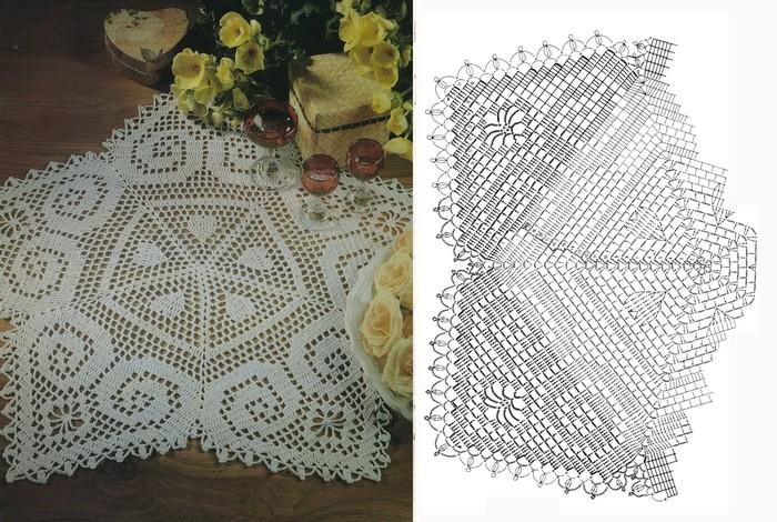 18 patrons de crochet gratuit chemin de table crochet et for Chemin de table crochet