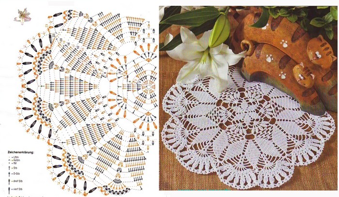 18 patrons de crochet gratuit chemin de table crochet et - Centros de mesa de ganchillo ...