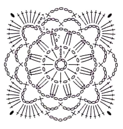 sac-au-crochet-avec-grille-2