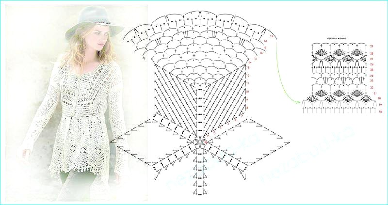 Use Chrome for images !!! - veste-elegant-en-crochet-2