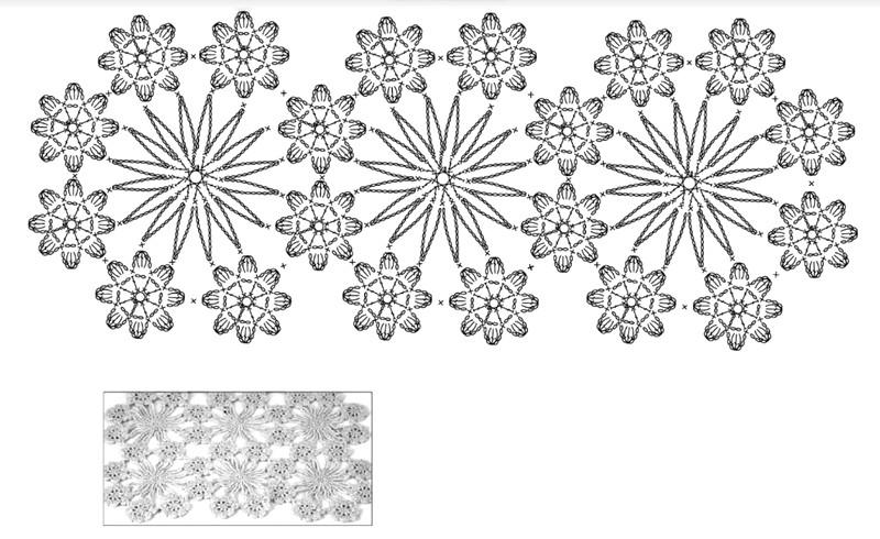 chale-blue-sky-en-crochet-1