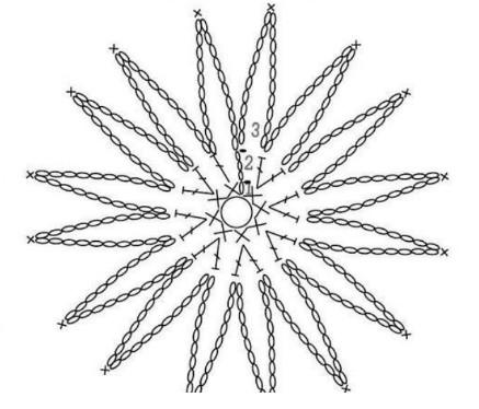 chale-blue-sky-en-crochet-5