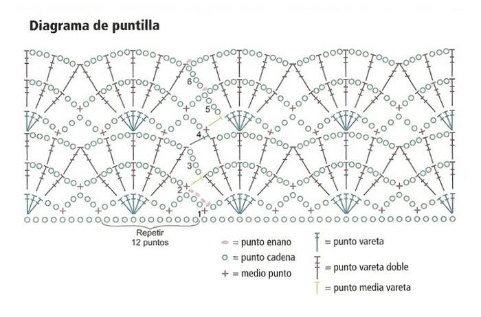 poncho-bleu-au-crochet-5