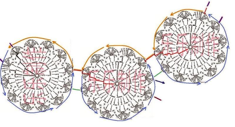 Blouse au crochet avec graphique et étape par étape (5)